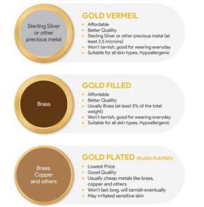 Gold Plated vs Gold Filled vs Gold Vermeil